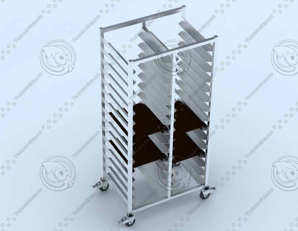 max cart