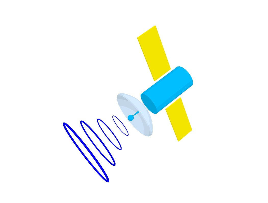satellite cartoon materials max