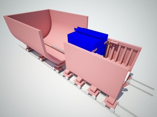 3d device horizontal loading unloading