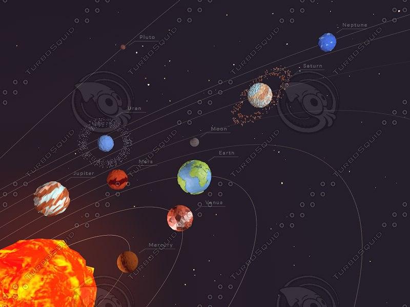 solar planets sun 3d model