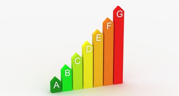 3d model energy efficiency
