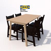 ikea norraker table 3d model