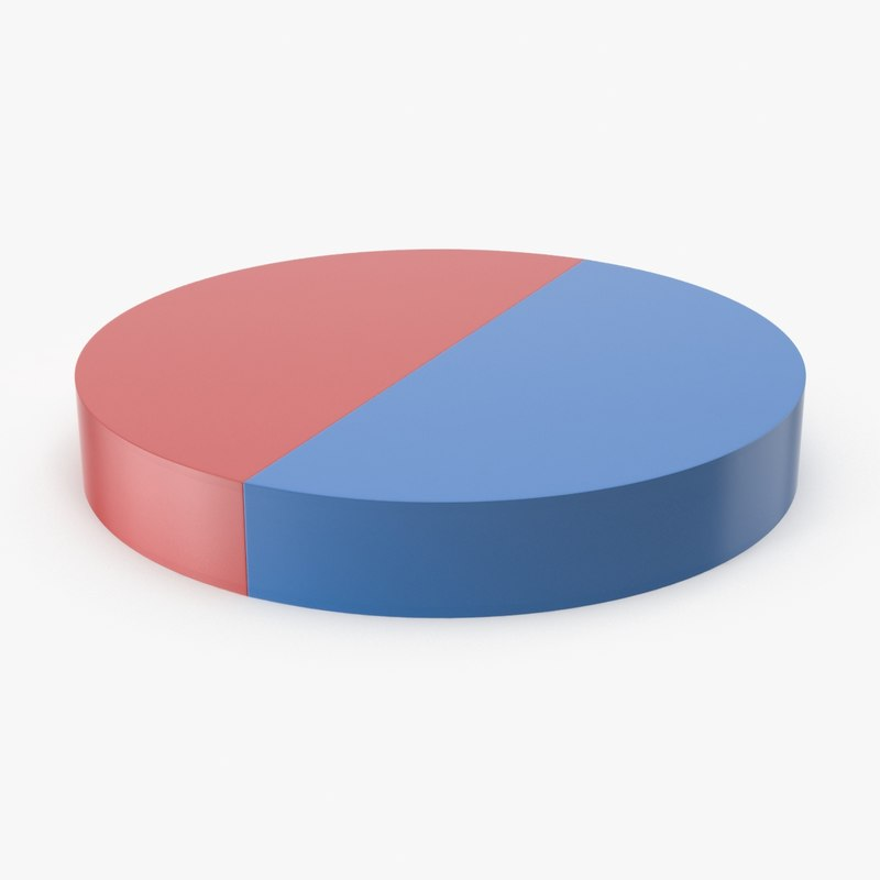 3d pie chart half red blue