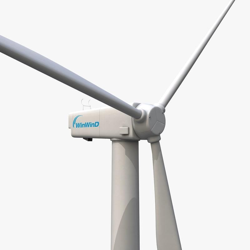 max wind generator