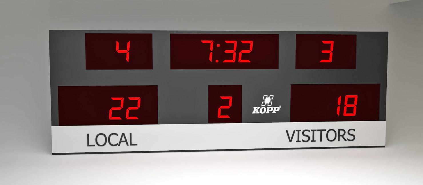 3d indoor digital kopp model