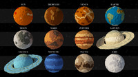 Solar System low poly