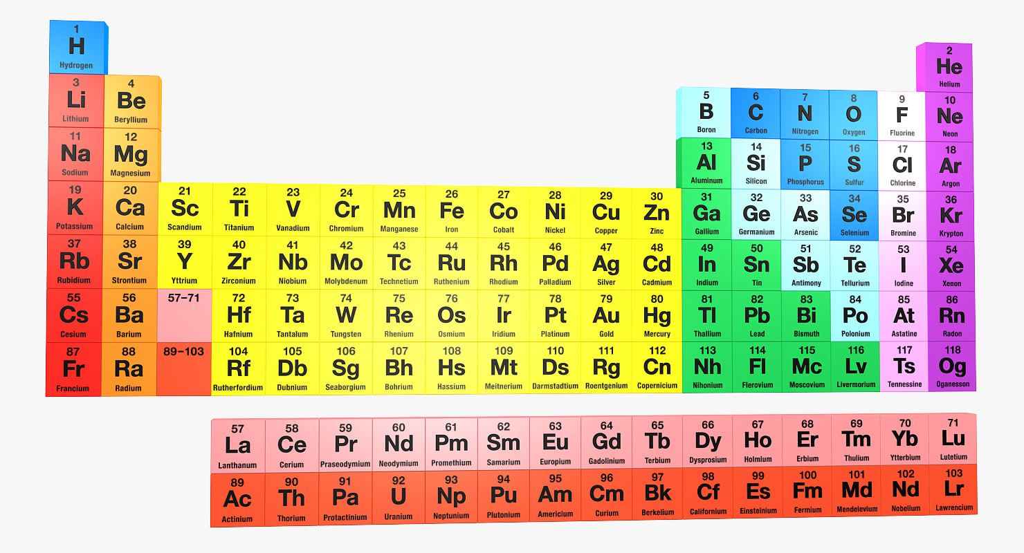periodic table of elements 3d - Periodic Table Of Elements Be