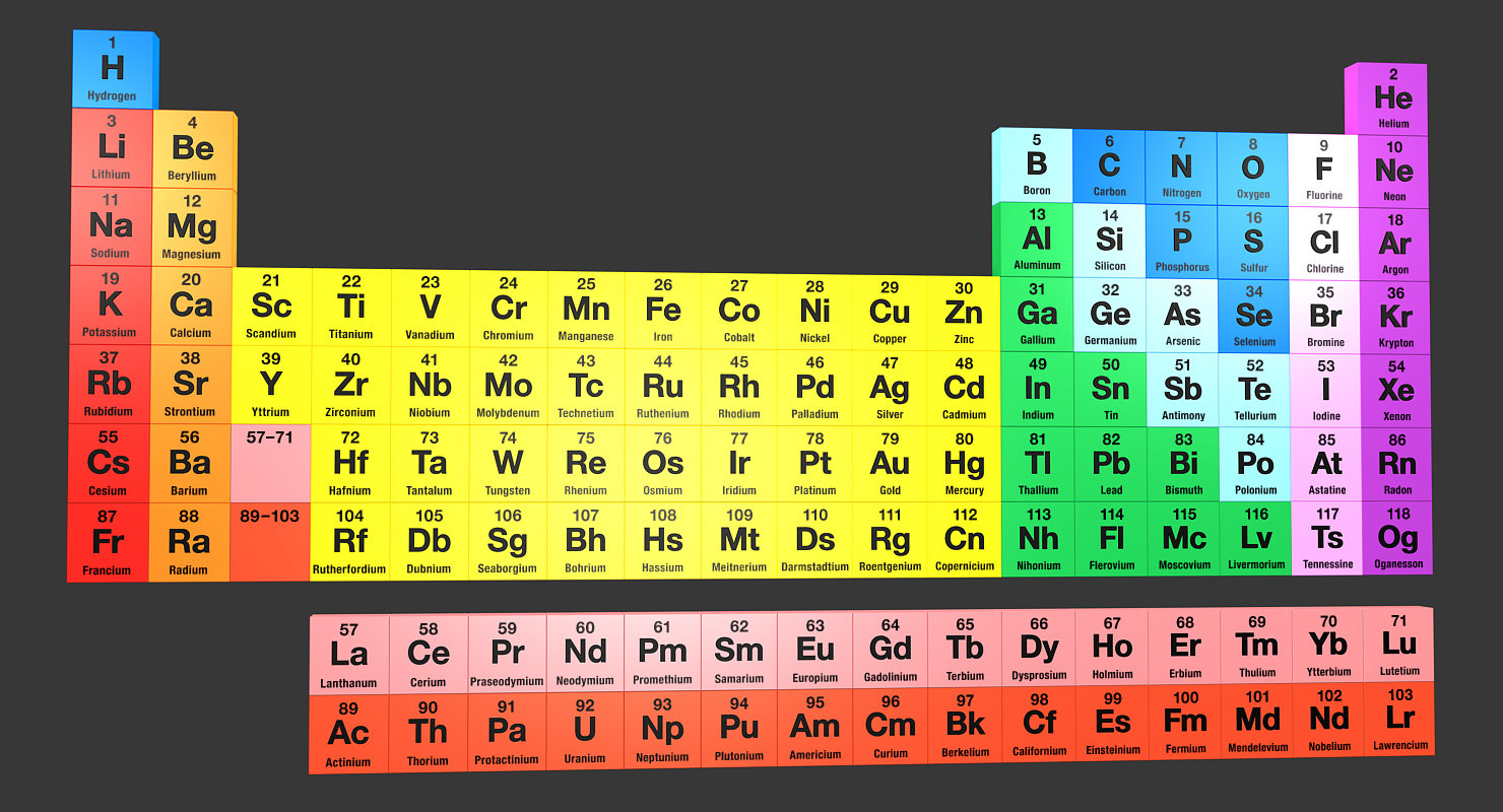 Periodic of table of elements choice image periodic table images periodic table elements 3d periodic table elements gamestrikefo choice image gamestrikefo Choice Image