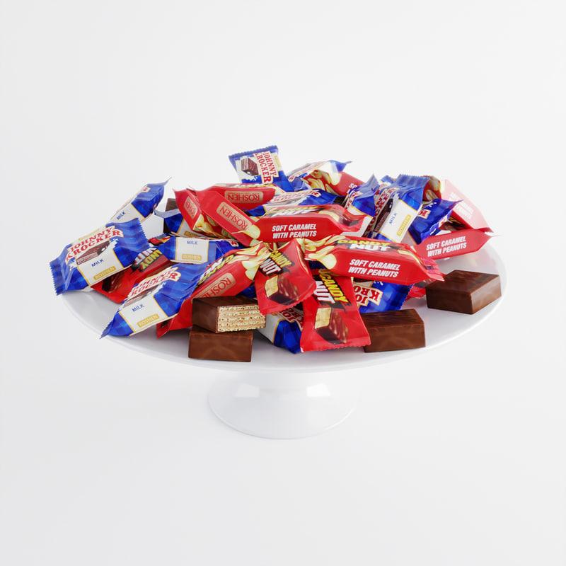 candies max