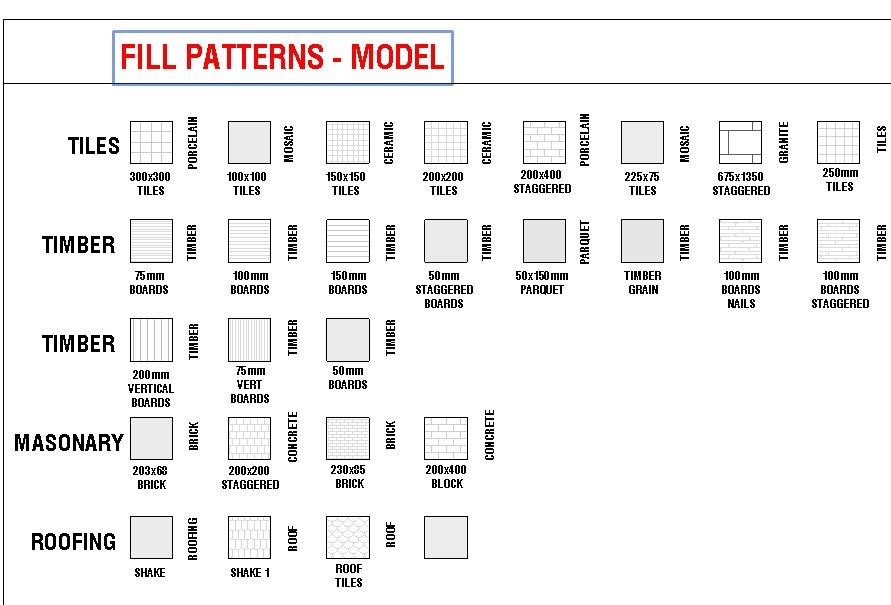 3d model source file regions