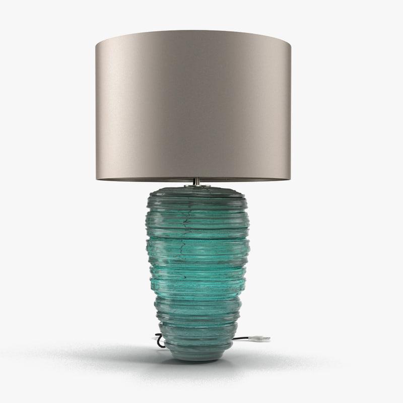 glb32 thread lamp turquoise max