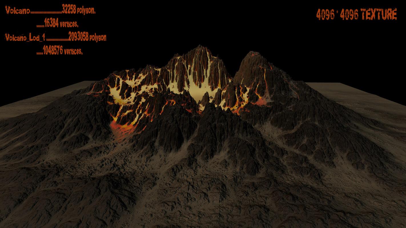 3d volcano model