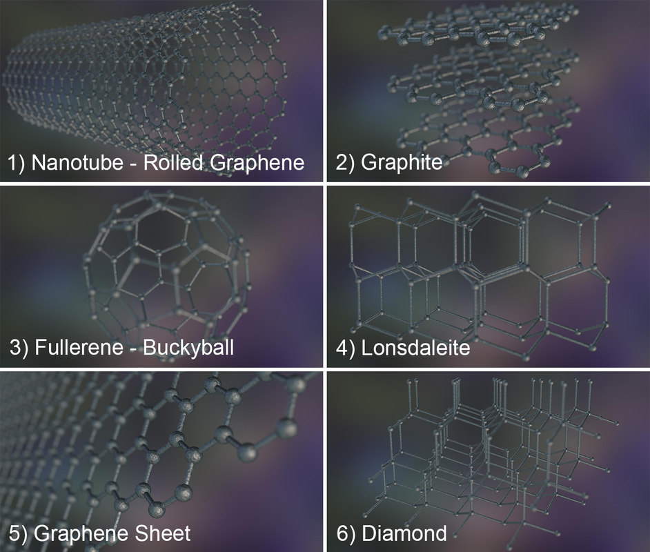 3d graphene structure allotrope carbon model