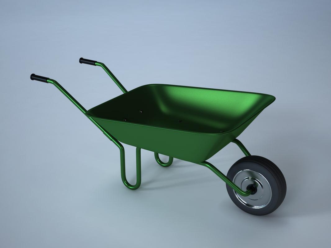 x wheelbarrow