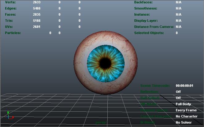 eye iris 3d model