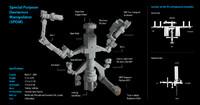 ISS Module - Dextre