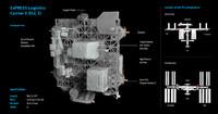 3d model iss module 3 elc
