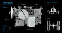 3d model iss module 3 esp