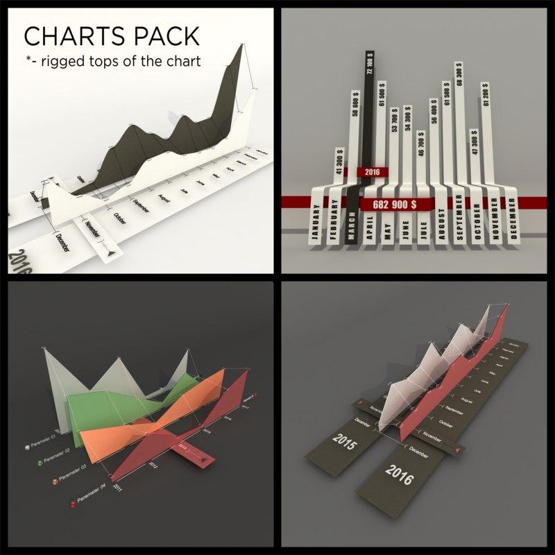 chart templates 3d model