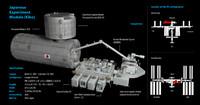 ISS Module - Japanese Experiment Module (JEM) Kibo