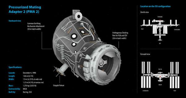 iss pressurized mating adapter 3d model