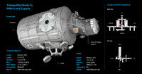 3d iss module tranquility node model