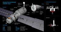 ISS Module - Zvezda