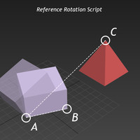 Reference Rotation