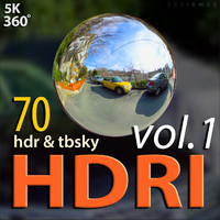 HDRI vol.1 - Neighborhood Pack