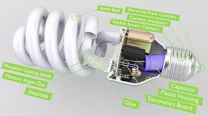 3D bulb saving energy