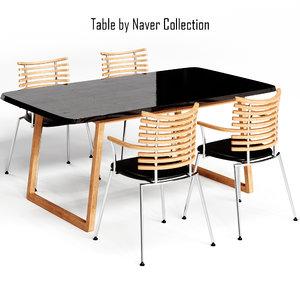 tables naver 3D