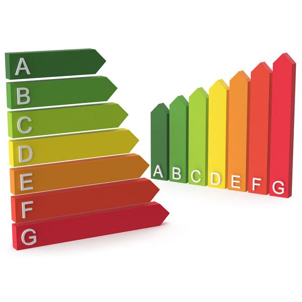 3D efficiency energy