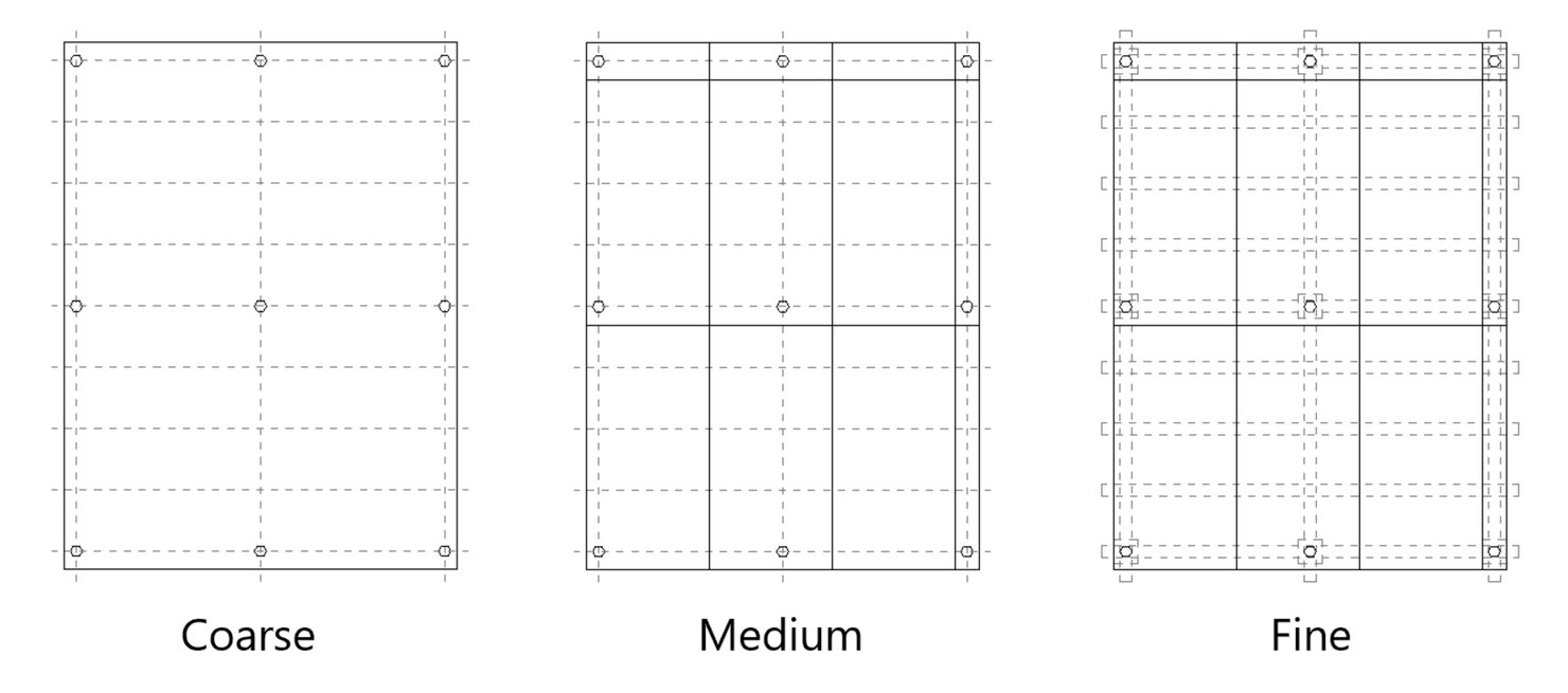 Parametric Concrete Slab Formwork (Revit)
