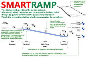 Smart Ramp