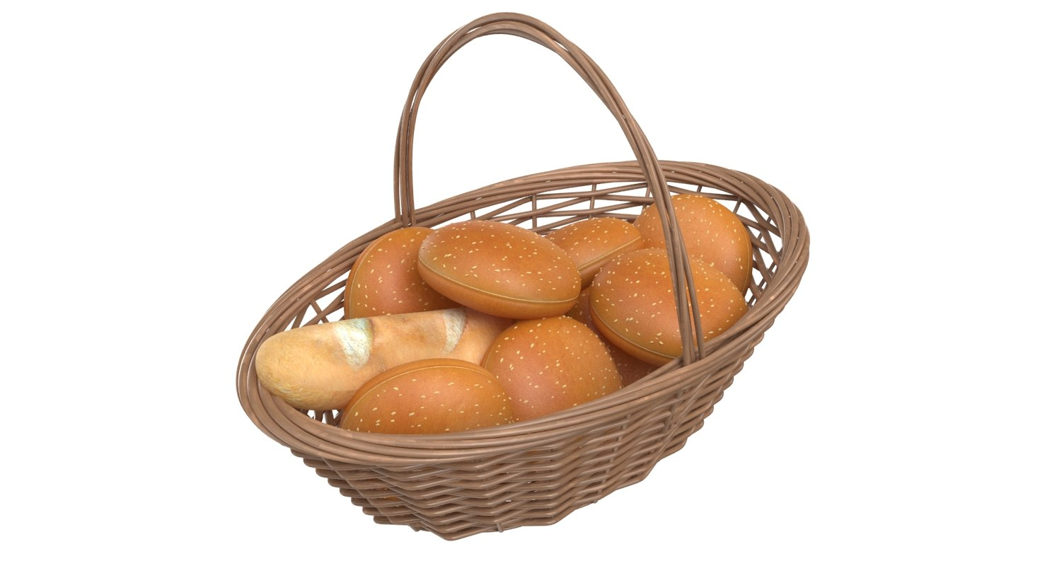 bread basket model