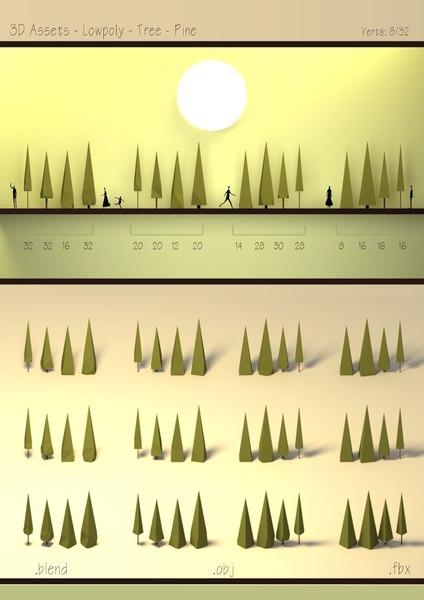 pack trees minimalist model