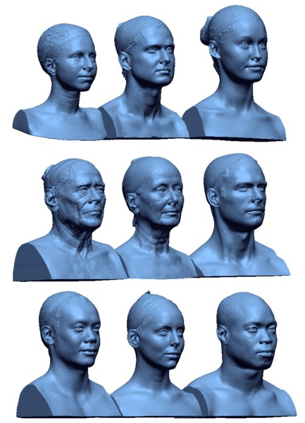 people head 3D model