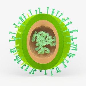 3D influenza hemmaglutlinin neuraminidase