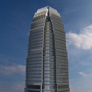 international financial centre model