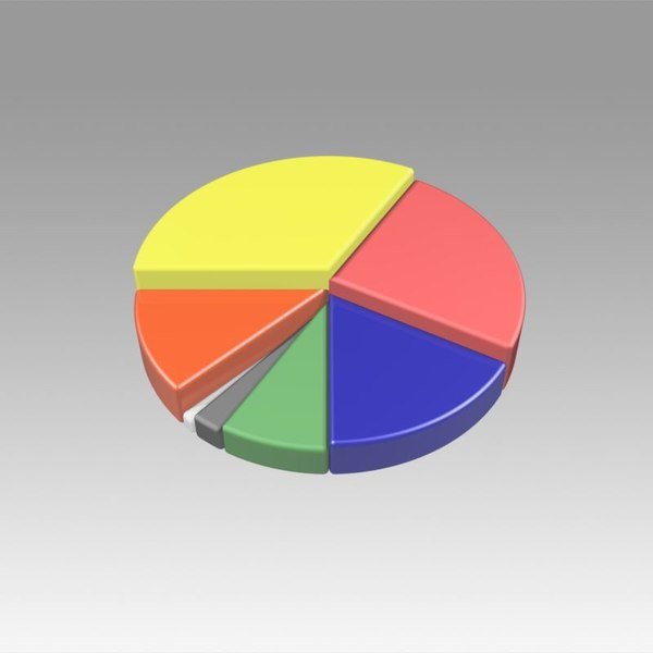 3D model diagram percentage statistical