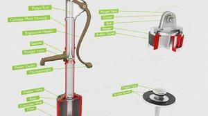 pump cast iron 3D model