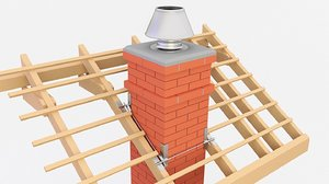 3D chimney mounting