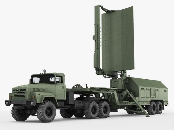3D radar 19g6