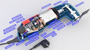 3D oscillating multitool