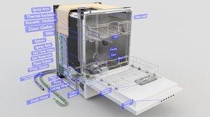 3D graphic interior parts model