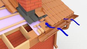 roof gutter model