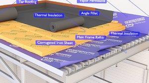 3D thermal metal roofing