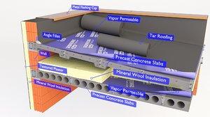 graphic roofing concrete 3D