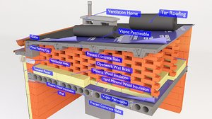 3D thermal roofing concrete