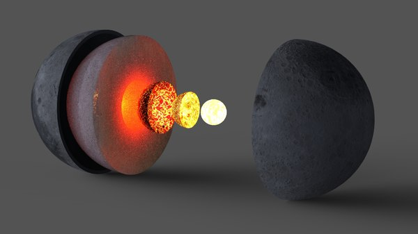 moon structure animation model